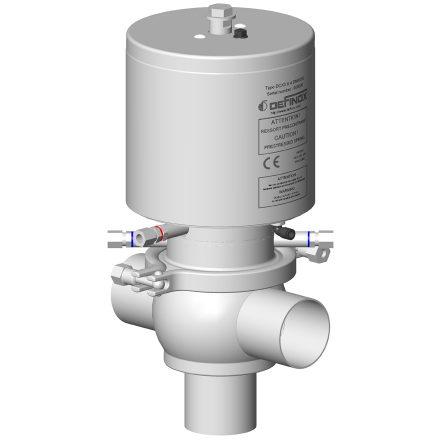 Vanne à clapet simple étanchéité DCX3 palier vapeur et de refroidissement