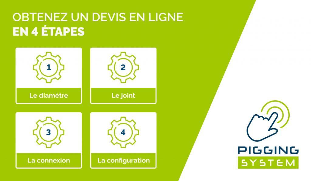 DEFINOX-resources-pigging-solution-configurator